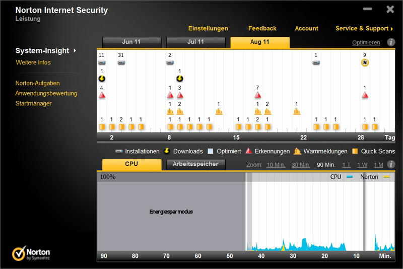 Norton Internet Security 2012 screenshot 1